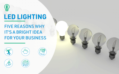 LED LIGHTING – FIVE REASONS WHY IT'S A BRIGHT IDEA FOR YOUR BUSINESS
